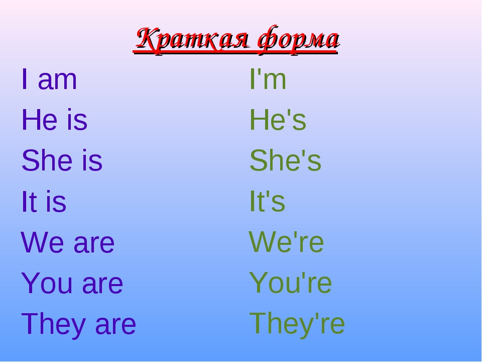 Краткая форма I am He is She is It is We are You are They are I'm He's She's...