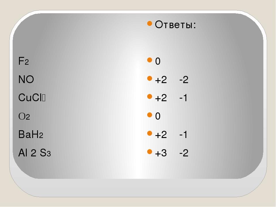 F2 NO CuCl₂ O2 BaH2 Al 2 S3 Ответы: 0 +2 -2 +2 -1 0 +2 -1 +3 -2