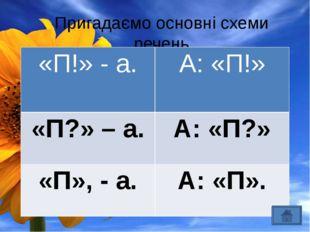 Пригадаємо основні схеми речень з прямою мовою. «П!» - а. А: «П!» «П?» – а. А