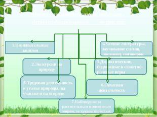 Модель взаимодействия педагога с детьми дошкольного возраста: 1.Познавательны