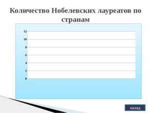 Родился в Санкт-Петербурге. В 1930 году закончил Физико-технический факультет