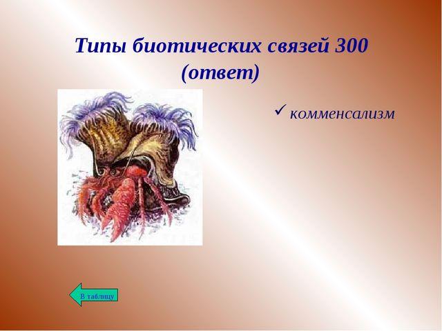 Типы биотических связей 300 (ответ) комменсализм