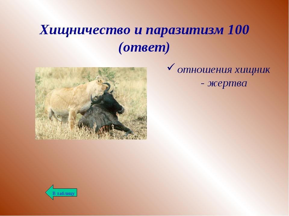 Хищничество и паразитизм 100 (ответ) отношения хищник - жертва
