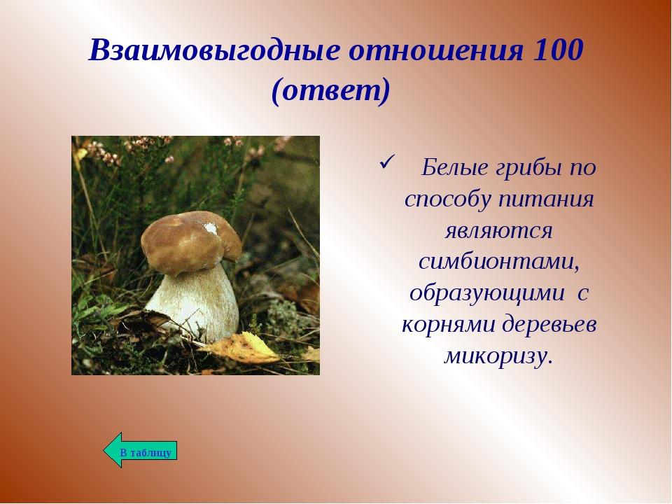 Взаимовыгодные отношения 100 (ответ) Белые грибы по способу питания являются...