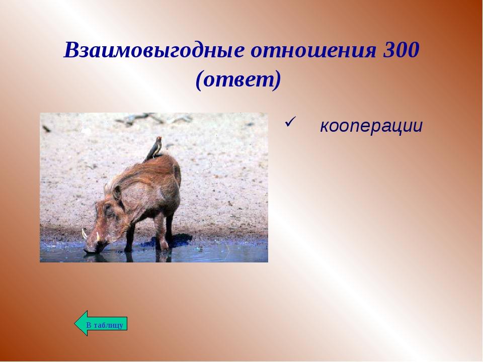 Взаимовыгодные отношения 300 (ответ) кооперации