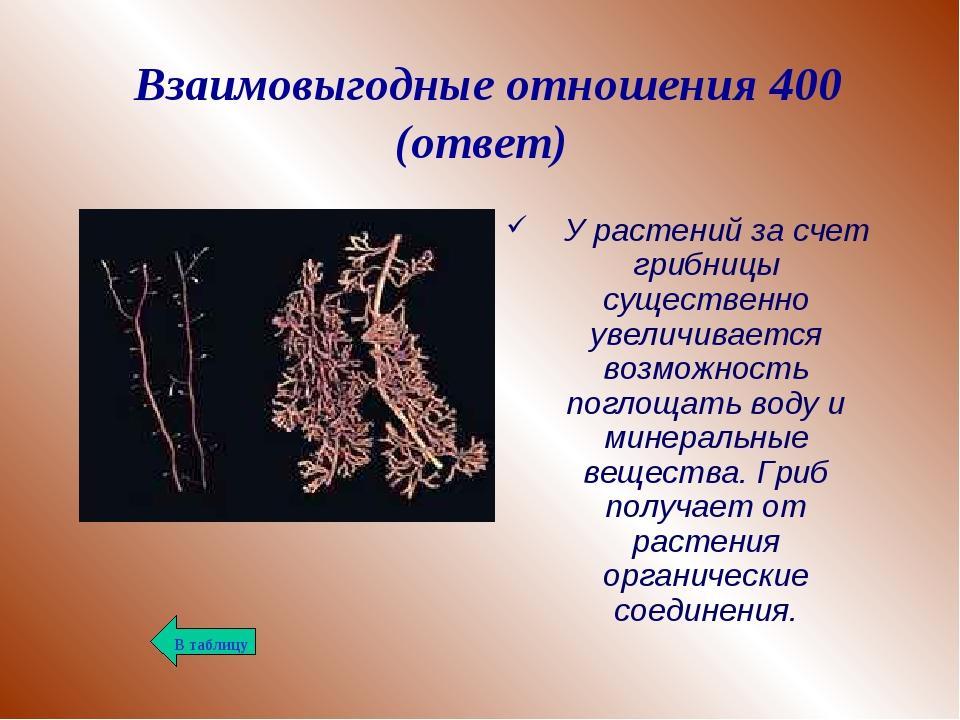 Взаимовыгодные отношения 400 (ответ) У растений за счет грибницы существенно...