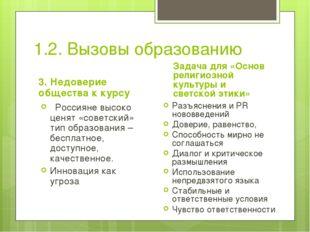 1.2. Вызовы образованию 3. Недоверие общества к курсу Россияне высоко ценят «