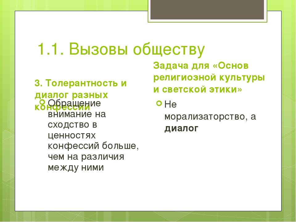 1.1. Вызовы обществу 3. Толерантность и диалог разных конфессий Обращение вни...