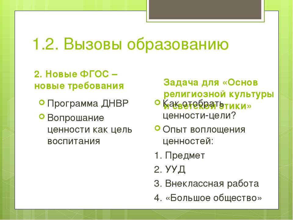 1.2. Вызовы образованию 2. Новые ФГОС – новые требования Программа ДНВР Вопро...
