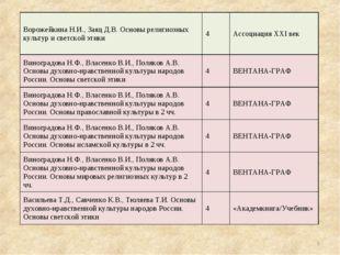 * Ворожейкина Н.И., Заяц Д.В. Основы религиозных культур и светской этики4А