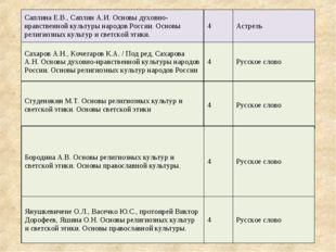 Саплина Е.В., Саплин А.И. Основы духовно-нравственной культуры народов России