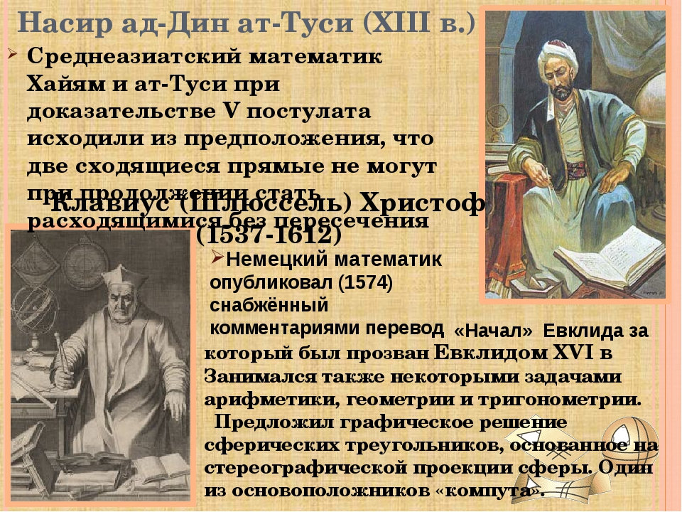 Ибн аль-Хайсам, Альгазен (965, Басра, — около 1039), арабский учёный, работа...