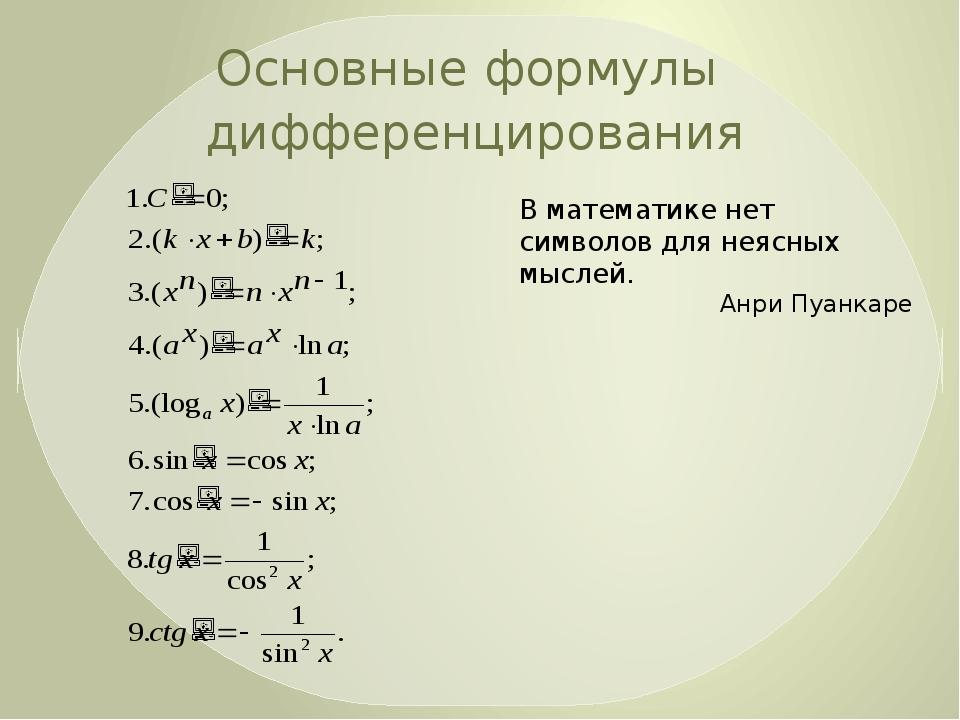 Основные формулы дифференцирования В математике нет символов для неясных мысл...