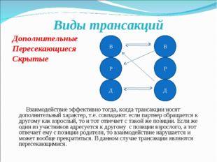 Виды трансакций Дополнительные Пересекающиеся Скрытые Взаимодействие эффектив