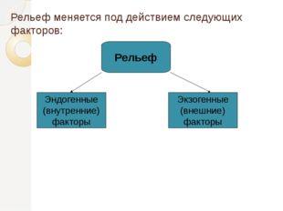 Рельеф меняется под действием следующих факторов: Рельеф Эндогенные (внутренн