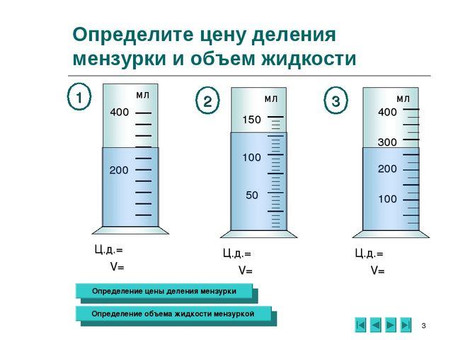 * Определите цену деления мензурки и объем жидкости Ц.д.= V= Ц.д.= V= Ц.д.= V...