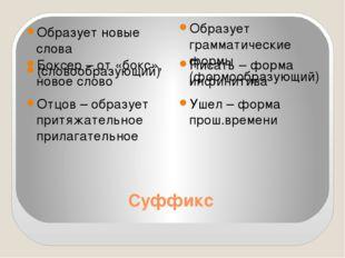 Суффикс Образует новые слова (словообразующий) Образует грамматические формы