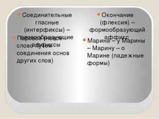 Соединительные гласные (интерфиксы) – словообразующие аффиксы Окончание (фле