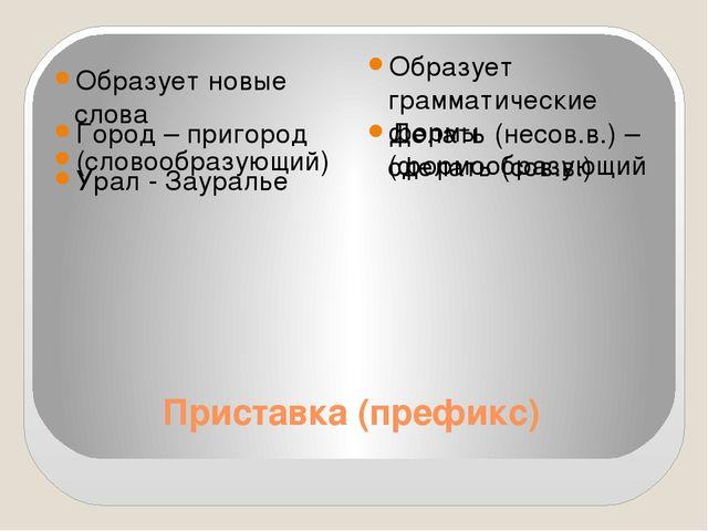 Приставка (префикс) Образует новые слова (словообразующий) Образует грамматич...