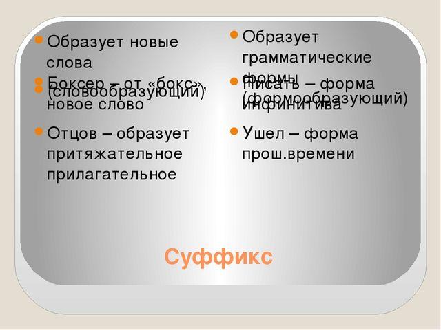 Суффикс Образует новые слова (словообразующий) Образует грамматические формы...