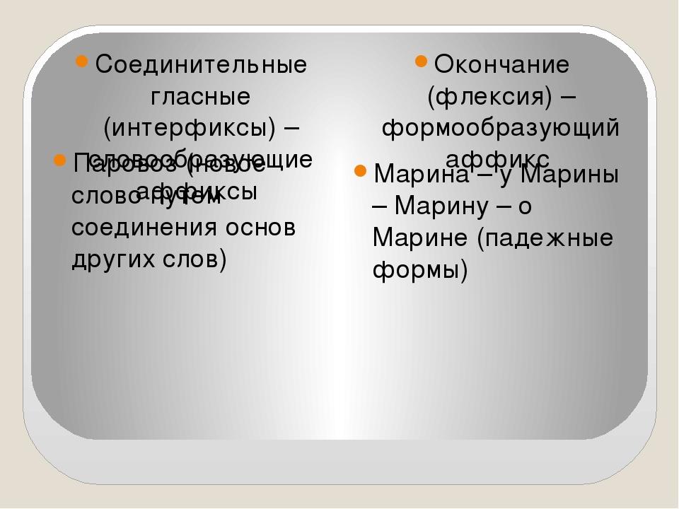 Соединительные гласные (интерфиксы) – словообразующие аффиксы Окончание (фле...