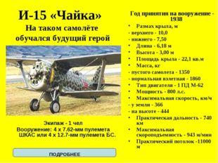 И-15 «Чайка» На таком самолёте обучался будущий герой Экипаж - 1 чел Вооружен