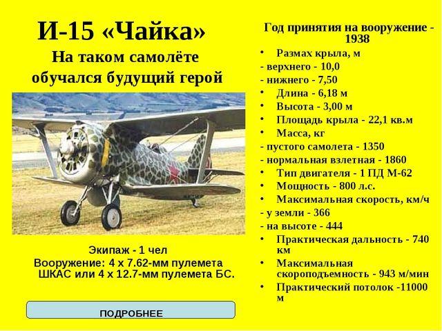 И-15 «Чайка» На таком самолёте обучался будущий герой Экипаж - 1 чел Вооружен...