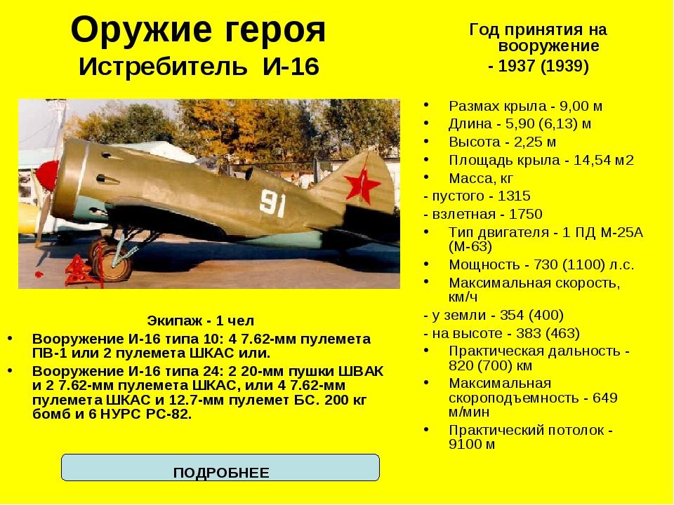Оружие героя Истребитель И-16 Экипаж - 1 чел Вооружение И-16 типа 10: 4 7.62-...