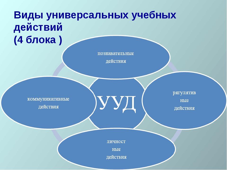 Виды универсальных учебных действий (4 блока )