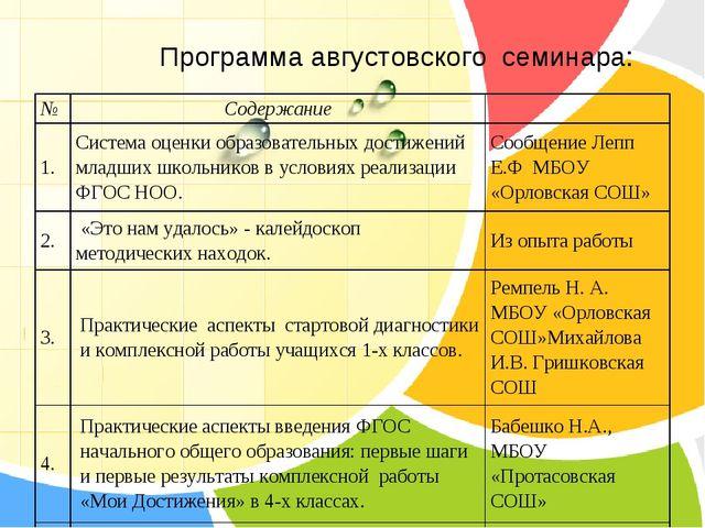 Программа августовского семинара: №Содержание 1.Система оценки образовател...