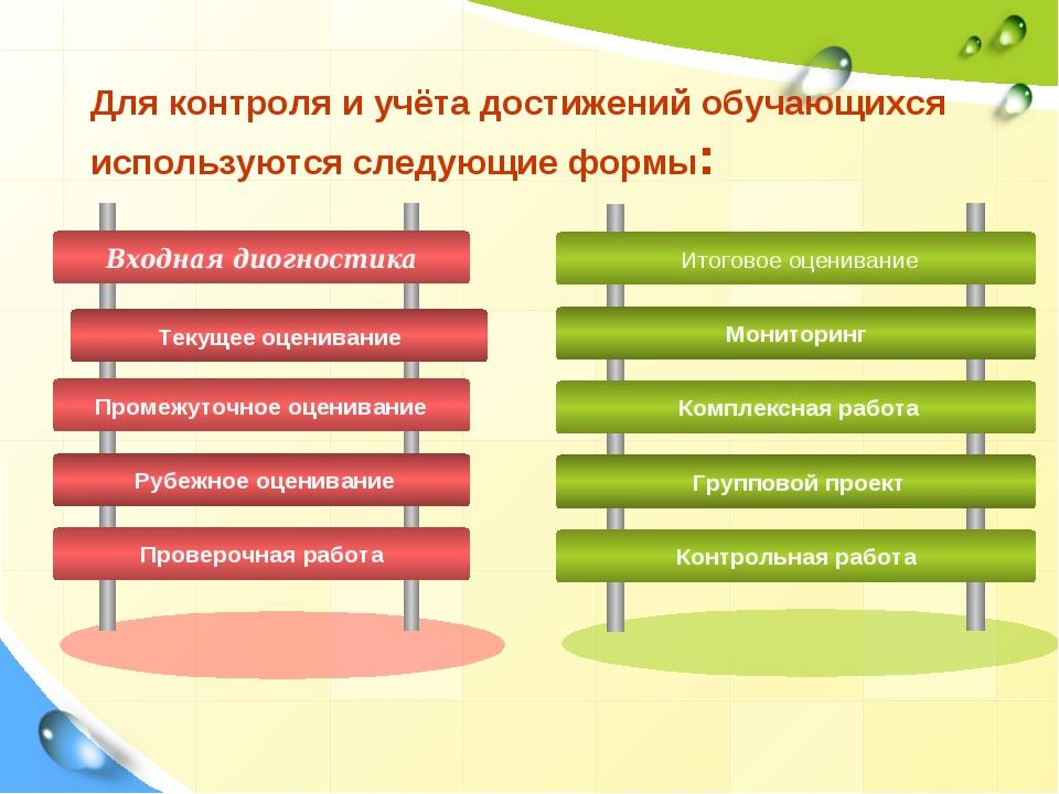 Для контроля и учёта достижений обучающихся используются следующие формы:
