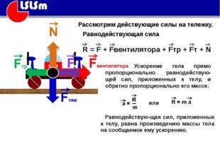 Рассмотрим действующие силы на тележку. Равнодействующая сила R = F + Fвенти