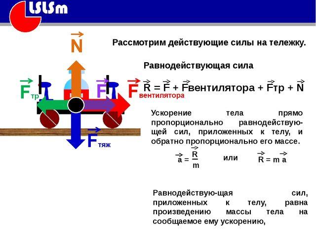 Рассмотрим действующие силы на тележку. Равнодействующая сила R = F + Fвенти...