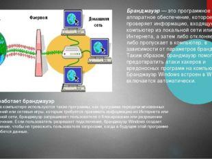 Брандмауэр — это программное или аппаратное обеспечение, которое проверяет ин