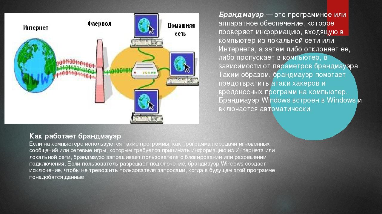 Брандмауэр — это программное или аппаратное обеспечение, которое проверяет ин...
