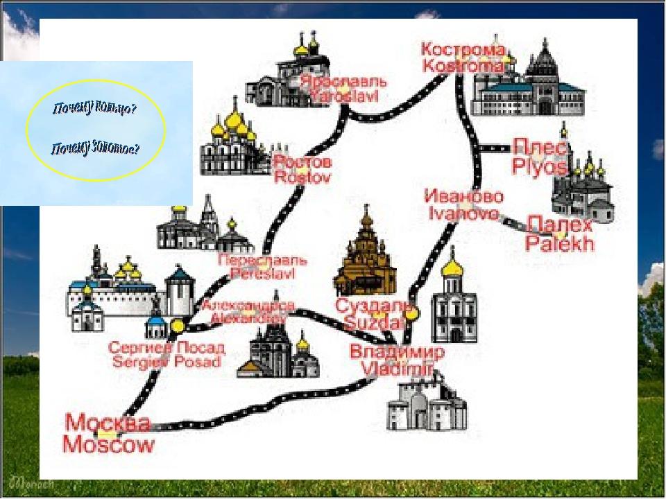 Самые красивые города золотого кольца россии рейтинг