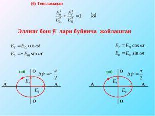 (6) Тенгламадан Эллипс бош ўқлари буйинча жойлашган А А t=0 O O А А t=0 O O