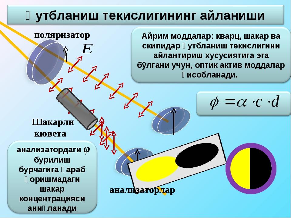 поляризатор Шакарли кювета анализаторлар