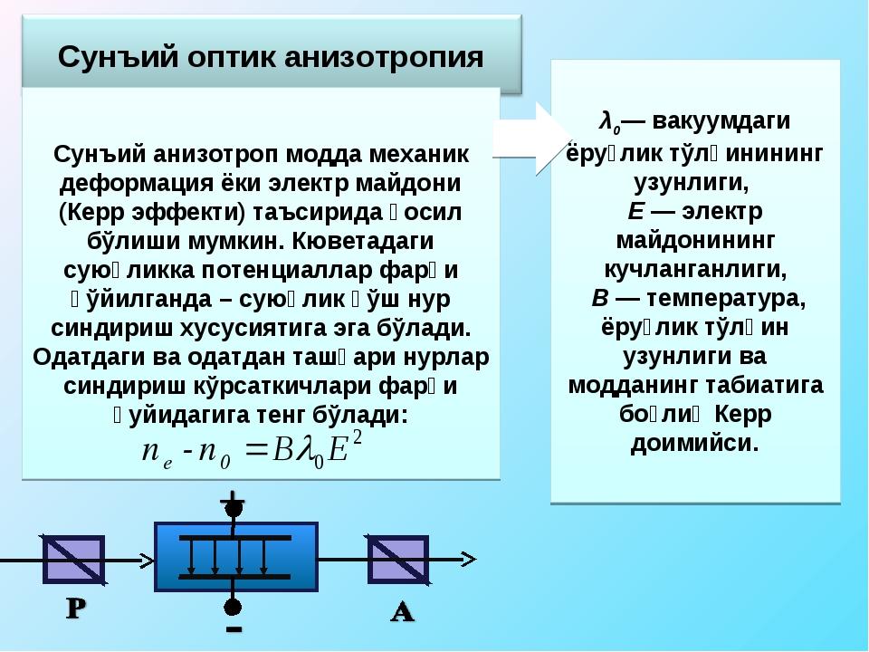 Сунъий анизотроп модда механик деформация ёки электр майдони (Керр эффекти) т...