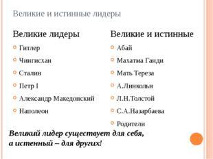 Великие и истинные лидеры Великие лидеры Гитлер Чингисхан Сталин Петр I Алекс