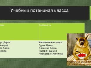 Учебный потенциал класса Отличники Хорошисты Гончарук Дарья ДахинАндрей Коржо