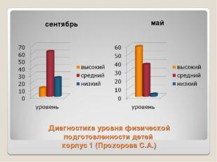 Диагностика уровня физической подготовленности детей корпус 1 (Прохорова С.А.