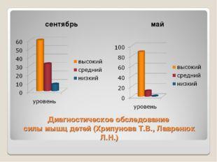 Диагностическое обследование силы мышц детей (Хрипунова Т.В., Лавренюк Л.Н.)