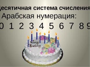 Арабская нумерация: 0 1 2 3 4 5 6 7 8 9 Десятичная система счисления Admin: П