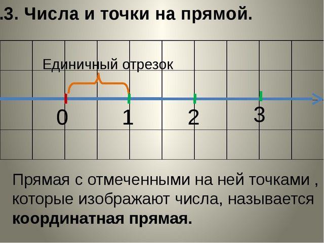1.3. Числа и точки на прямой. 0 1 2 3 Единичный отрезок Прямая с отмеченными...