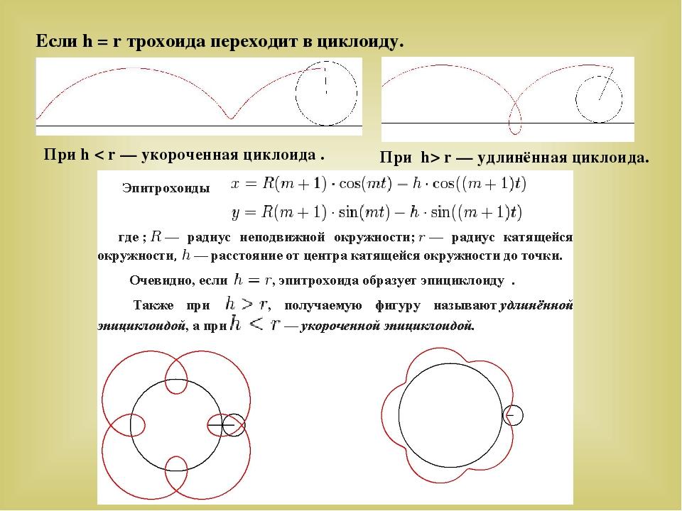 Если h = r трохоида переходит в циклоиду. При h> r — удлинённая циклоида. Пр...