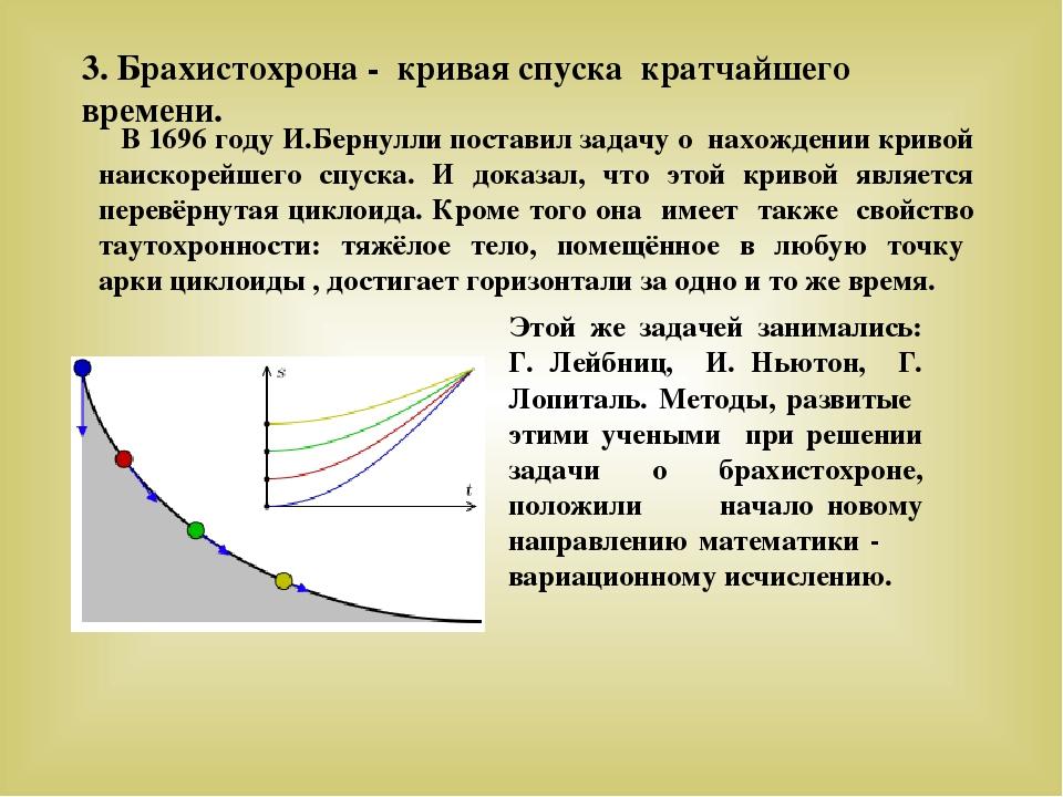 3. Брахистохрона - кривая спуска кратчайшего времени. В 1696 году И.Бернулли...