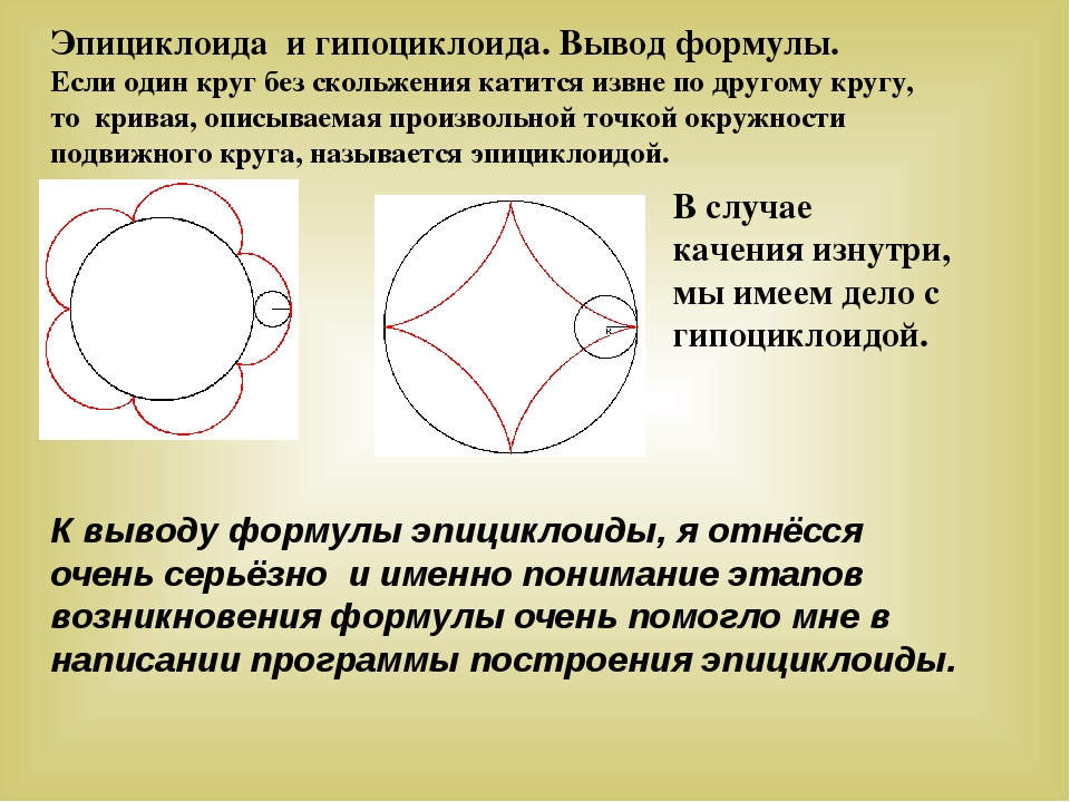 Эпициклоида и гипоциклоида. Вывод формулы. Если один круг без скольжения кати...