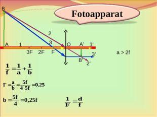 A B F 2F 3F O A' B' 1 2 3 1' 2' 3' a > 2f
