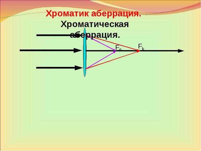 Хроматик аберрация. Хроматическая аберрация.